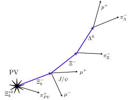 Схема распада возбужденного нейтрального прелестного кси-бариона